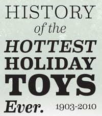 History of the Hottest Holiday Toys