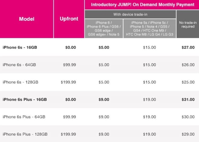 tmobile jump! on demand