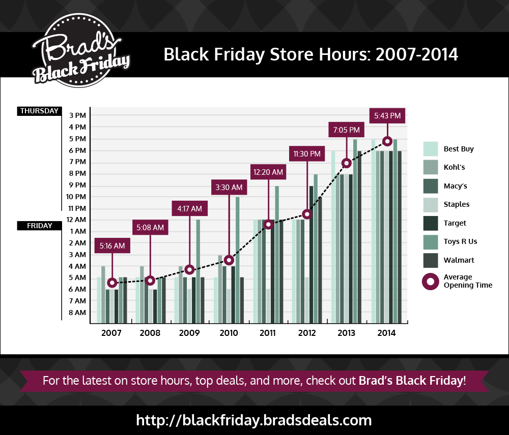 bf-store-hours-2014