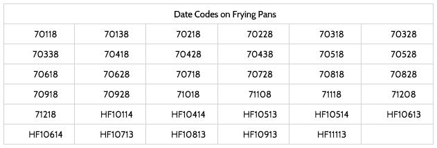 martha-stewart-cookware-recall-date-codes