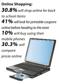 Back to school online shopping statistics