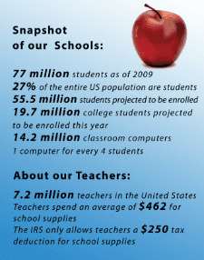Facts about Teachers, Students and Schools