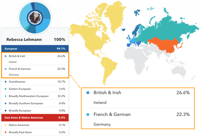 23 and me ancestry screenshot
