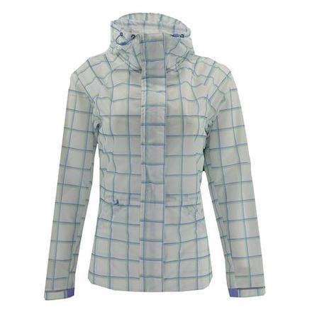 10 Warm and Stylish Winter Jackets under $50