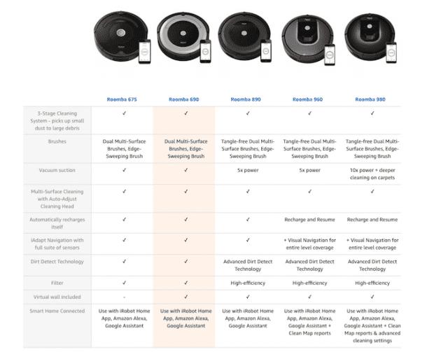 iRobot model specs for comparisons at Brad Deals