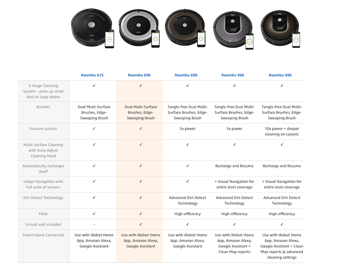 iRobot model specs for comparisons at Brad Deals