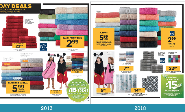 Kohl's black friday mailer, 2017 and 2018