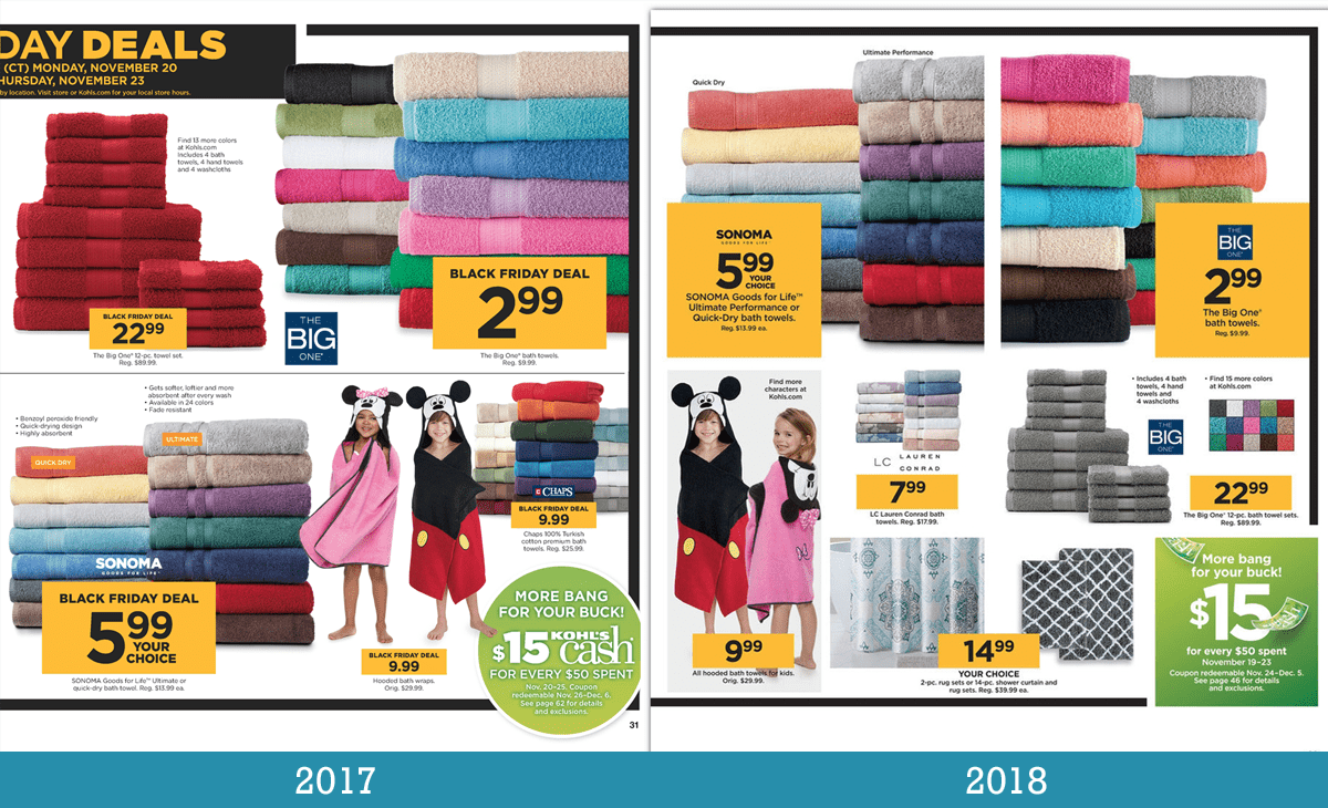 Kohl's Black Friday Deals 2019